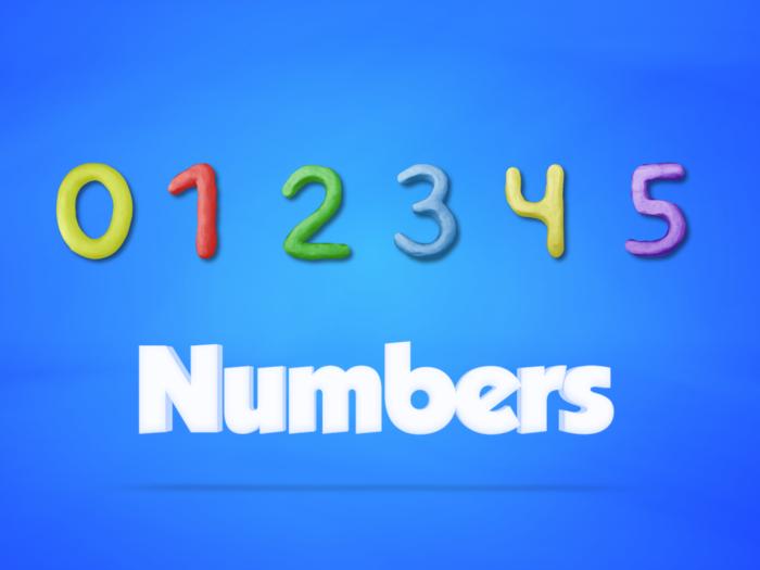 Quest School Numbers